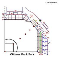 Citizensbankpark_2006_636jpg