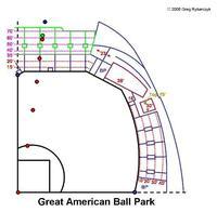 Greatamericanballpark_2006_521jpg