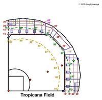 Tropicanafield_2006_4140jpg_1