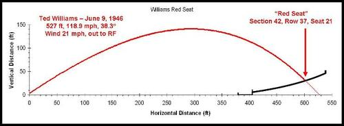Williams_red_seat_revised_web_7