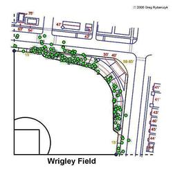 Wrigleyfield_2006_scatter_aug18_2006_1