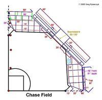 Chasefield_2006_4727jpg_1