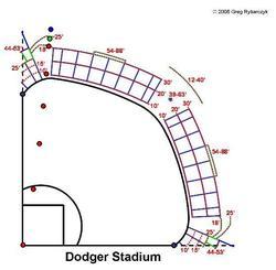 Dodgerstadium_2006_4514jpg_2